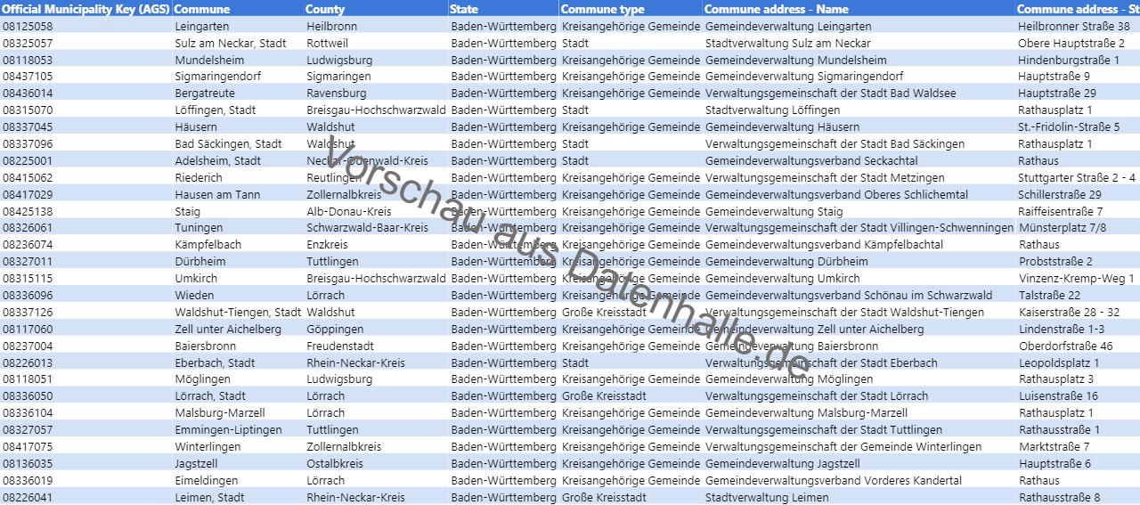 Vorschaubild vom Datensatz Bürgermeisterverzeichnis aller Kommunen in Baden-Württemberg