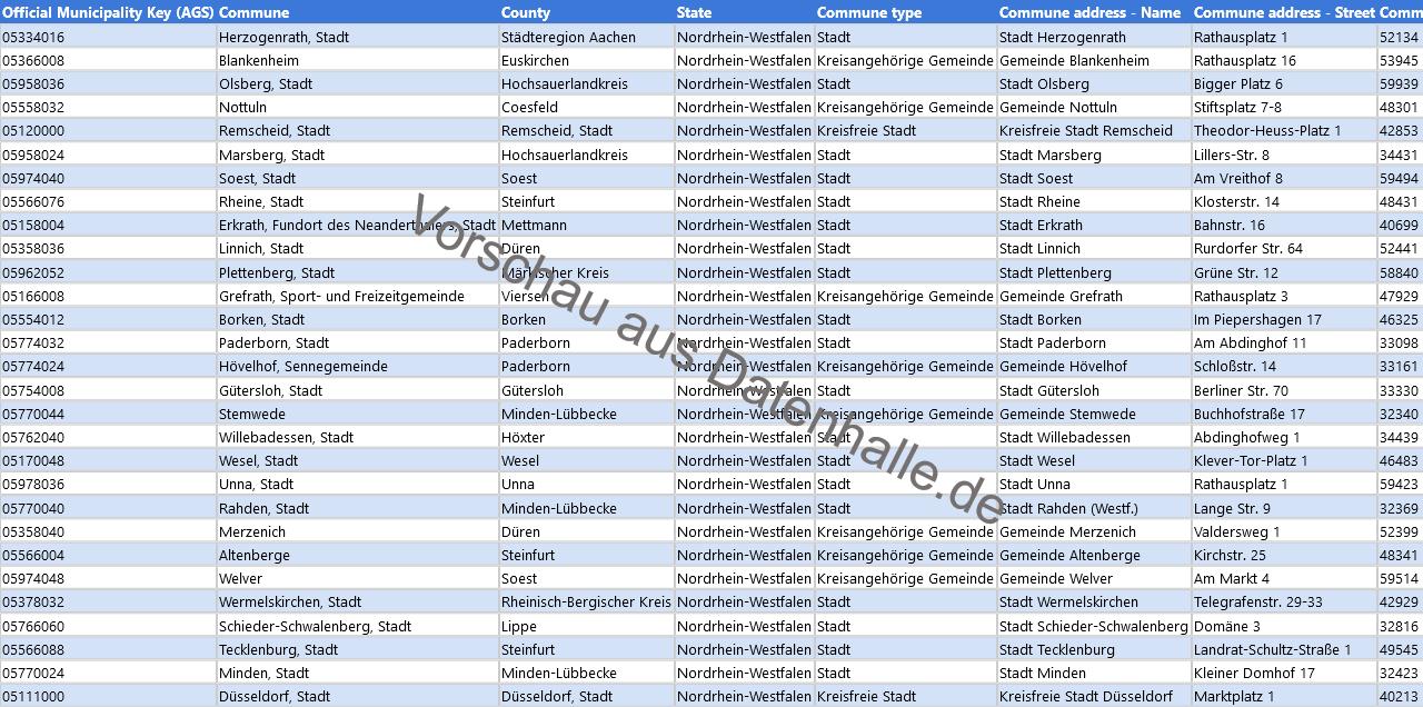 Vorschaubild vom Datensatz Bürgermeisterverzeichnis aller Kommunen in Nordrhein-Westfalen