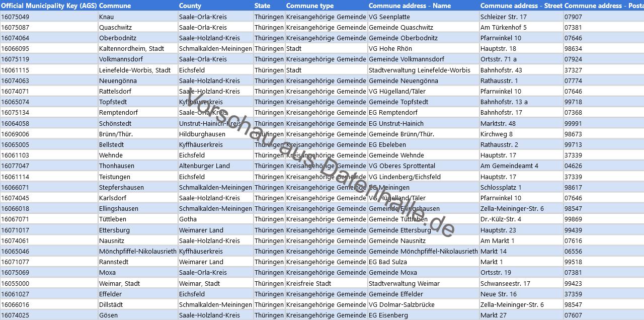 Vorschaubild vom Datensatz Bürgermeisterverzeichnis aller Kommunen in Thüringen