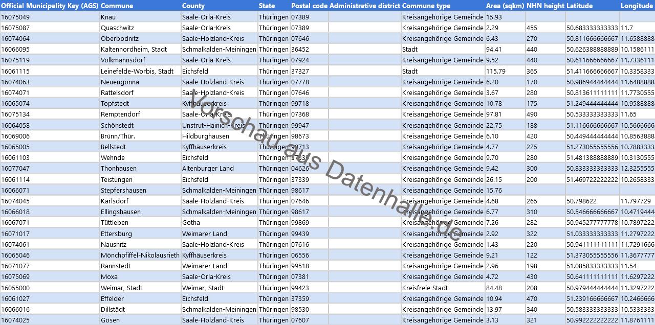Vorschaubild vom Datensatz Liste der Kommunen in Thüringen inkl. Geoinformationen