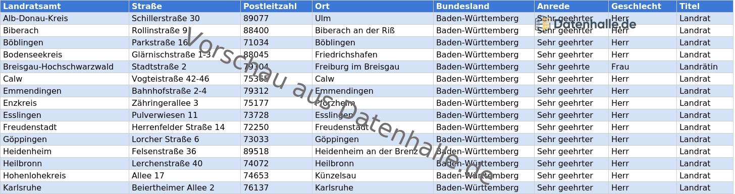 Vorschaubild vom Datensatz Verzeichnis aller Landräte deutscher Landkreise