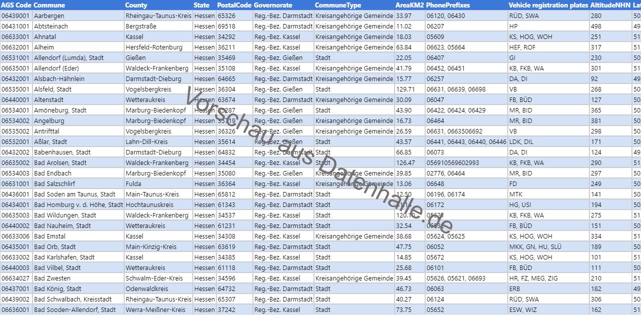 Vorschaubild vom Datensatz Liste der Kommunen in Hessen inkl. Geoinformationen