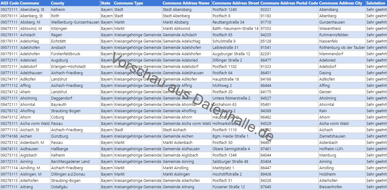 Vorschaubild vom Datensatz Bürgermeisterverzeichnis aller Kommunen in Bayern