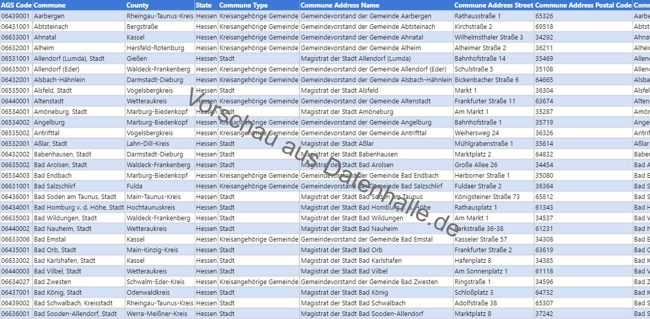 Vorschaubild vom Datensatz Bürgermeisterverzeichnis aller Kommunen in Hessen