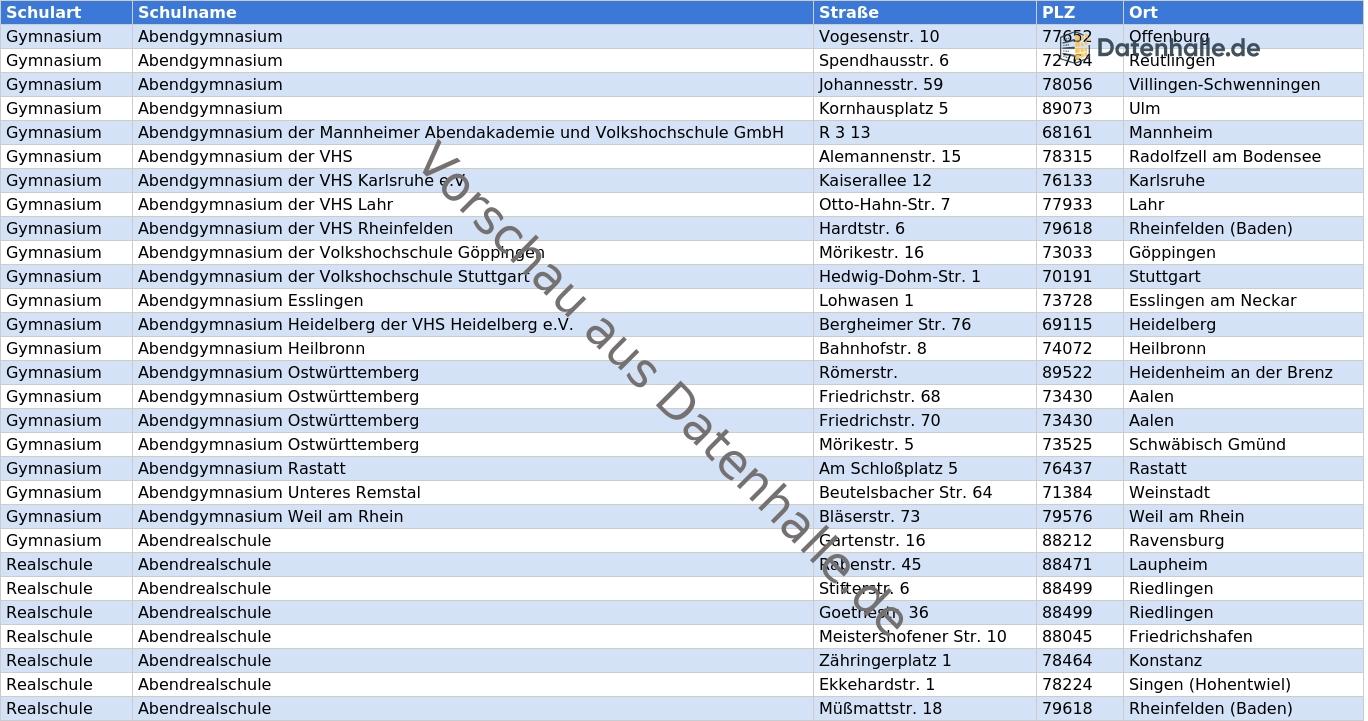 Vorschaubild vom Datensatz Schulen in Baden-Württemberg mit Kontaktdaten